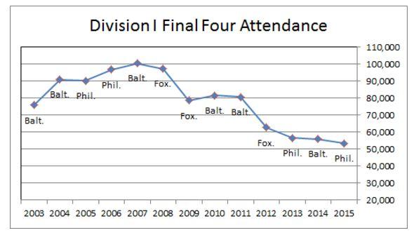 FF attendance.JPG